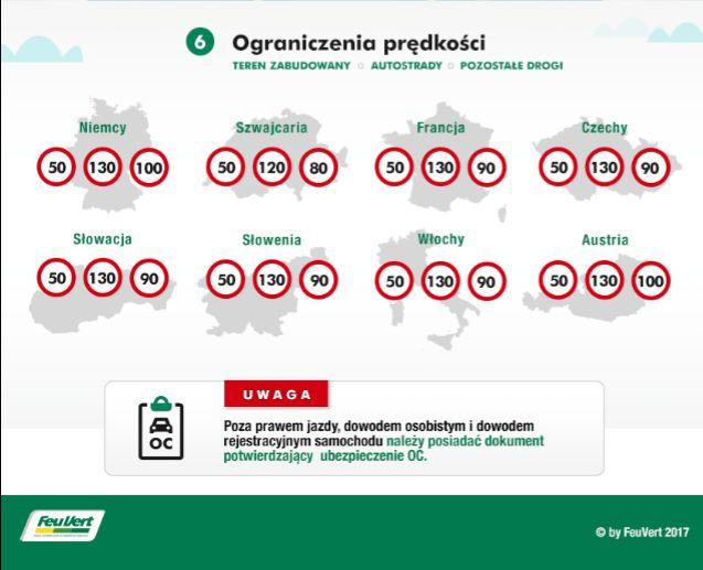 https://www.feuvert.pl/blog/samochodem-na-narty-infografika/
